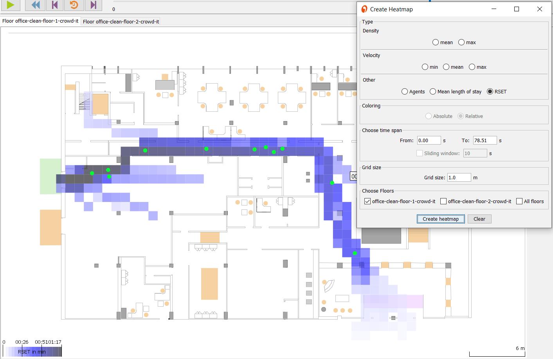 RSET Heatmap